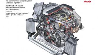 US-Klage: Abgasbetrug bei Audi schon seit 2004