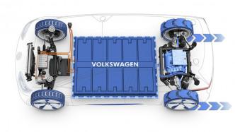 Zwickau wird Haupt-Produktionsort für VWs E-Mobile