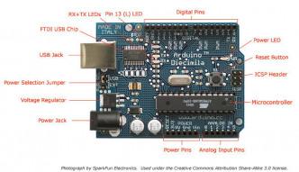 Innenleben eines Arduino