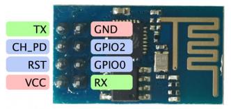 Ein ESP-01 Board mit ESP8266 on board