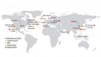 Globalfoundries: Standorte