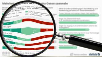 """""""Statistisch gesehen"""": Mehrheit will keine Gesundheitsdaten mit Krankenkassen teilen - noch"""