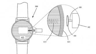 Patentantrag: Apple Watch zum Aufziehen