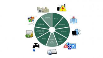 BSI legt Grundstein für Prüfungen gemäß IT-Sicherheitsgesetz