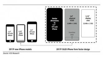 """""""iPhone 8"""" mit OLED-Bildschirm heißt angeblich """"iPhone Edition"""" – und kommt später"""