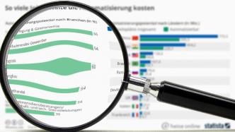 """""""Statistisch gesehen"""": Arbeitsplatz-Killer Automatisierung"""