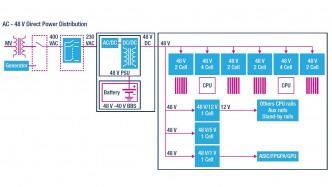 48-Volt-Technik von STMicroelectronics