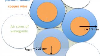 Schnelles Internet: 1000 Gigabit/s per Telefonkabel