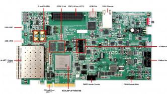 PCI-Express-4.0-Entwicklerboard mit Xilinx Kintex UltraScale+