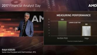 AMD und die Kunst des Benchmarkings