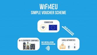 WiFi4EU: EU will kostenlose Hotspots an bis zu 8000 Orten finanzieren