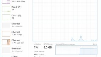 Windows 10 integriert künftig Grafikchip-Auslastung in den Task-Manager