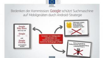Große US-Unternehmen intervenieren bei EU-Kommission gegen Google