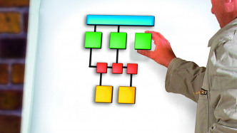 Anki Cozmo bekommt Programmierumgebung auf Basis von Scratch Blocks
