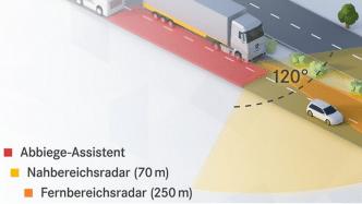 Experten setzen auf Notbremssysteme für Busse