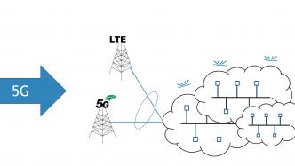 IETF 99: Kooperation und weiche Konfrontation beim 5G-Mobilfunk