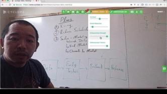 Start-up bietet kostenlosen Dienst für klare Whiteboard-Bilder in Videokonferenzen