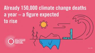 Studie: Gesundheitliche Folgen des Klimawandels schon heute drastisch