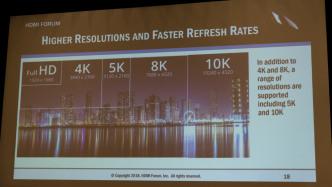 Kaum Chancen auf Geräte mit HDMI 2.1 noch in 2018