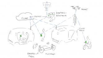 Autonomes Elektroauto: Sieben deutsche Unis arbeiten an lenkradlosem E-Auto