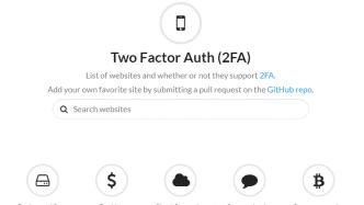 Übersicht: Diese Webseiten bieten Zwei-Faktor-Authentifizierung