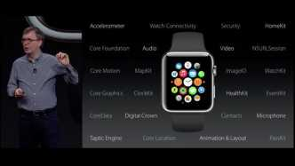 WWDC: Apples neues watchOS 2 erlaubt native Apps auf der Watch