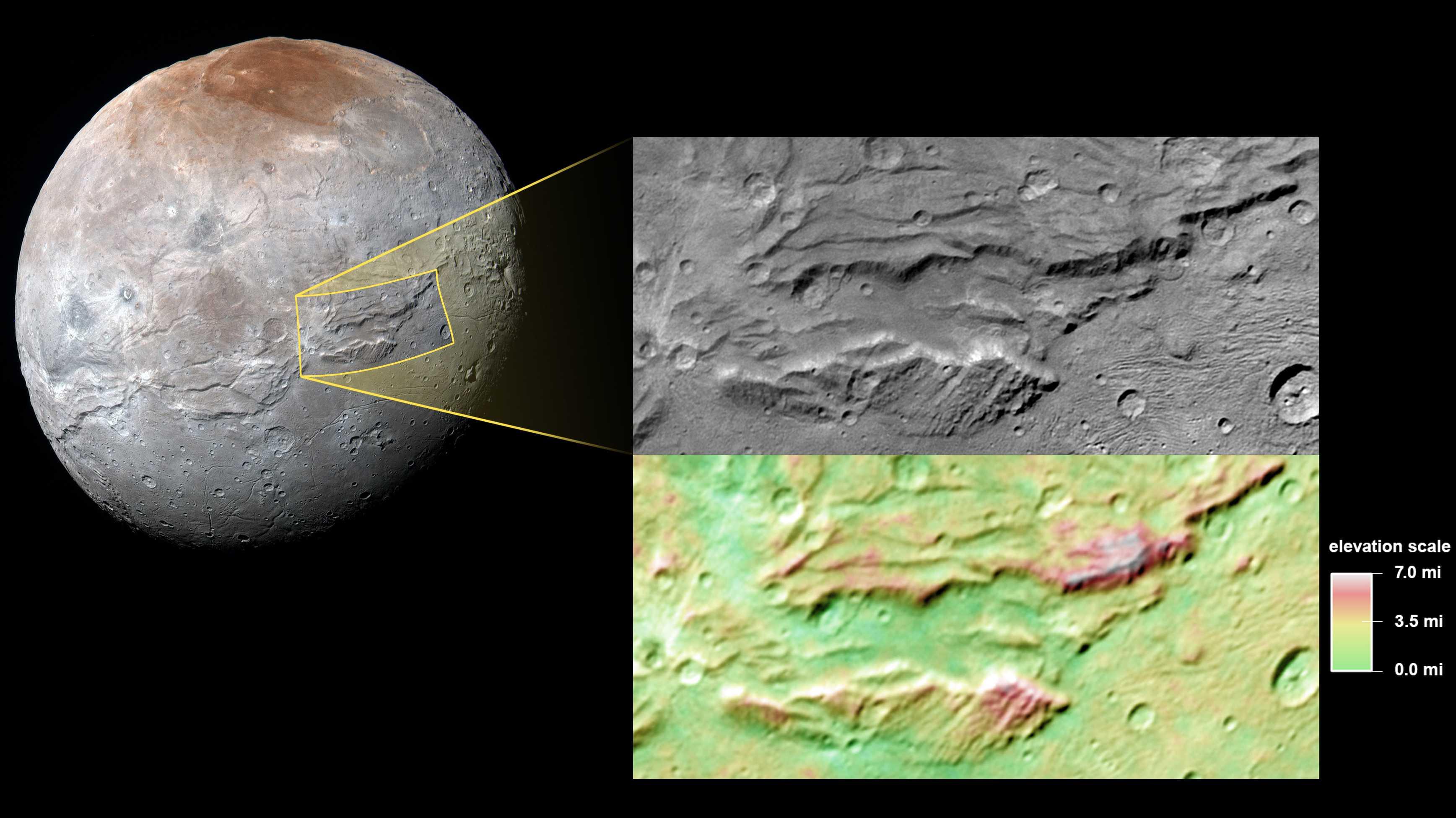 NASA-Sonde New Horizons: Pluto-Mond Charon wohl durch Ozean geformt