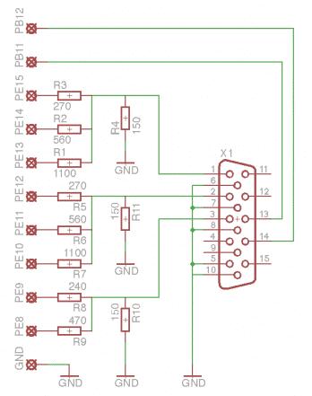 Revision-Demoparty: Buntes Treiben mit Mikrocontroller und FPGA   Make