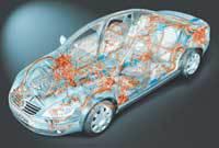 """Computernetzwerk auf Rädern: Allein 45 untereinander vernetzte Steuergeräte bevölkern VWs Flaggschiff Phaeton. Obwohl die Bussysteme die Verkabelung drastisch reduzieren, markiert der Leitungsstrang mit 3860 m Länge in 2110 Zuschnitten bei 64 kg Gewicht Rekord: Ein gut ausgebauter S-Klasse-Mercedes bringt es """"nur"""" auf 3 km, 39 kg und rund 800 Zuschnitte."""