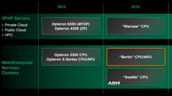 AMD-Roadmap mit Berlin