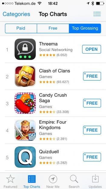 Seit dem WhatsApp-Kauf ist Threema die umsatzstärkste iOS-App in Deutschland