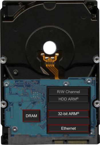 Der SATA-Anschluss ist passé – zumindest im Rechenzentrum. Geht es nach HGST, sprechen die Platten dort in Zukunft IP.