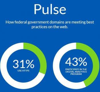 USA: Regierungs-Webseiten sollen ausschließlich über HTTPS kommunizieren