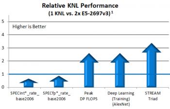 Hot Chips: Details zu Xeon Phi Knights Landing