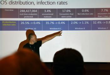 Microsoft: Weniger als 1 Prozent aller Windows-PCs mit Malware infiziert