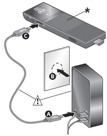 Intel Compute Stick mit Core m: USB-Ports im Netzteil