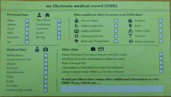 Eine Testkarte von SAP/Accenture, welche Daten man preisgeben würde