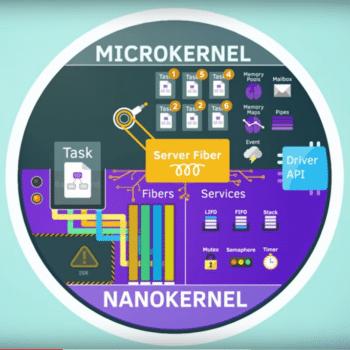 Der Nano-Kernel von Zephyr bietet Echtzeit-Fähigkeiten.