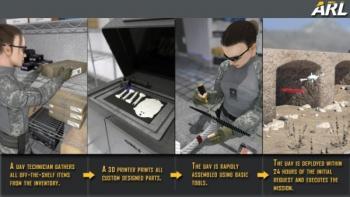 U.S. Army Research Laboratory