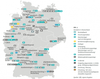 Atomkraftstandorte in Deutschland