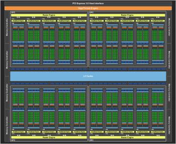 Die Pascal-Architektur erlaubt Taktfrequenzen von über 2 GHz.