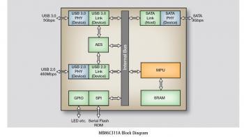 Blockdiagramm Fujitsu MBC86311A