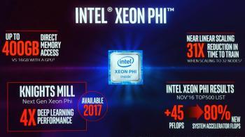 Intel Xeon Phi Knights Mill