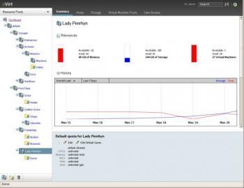 oVirt-Webinterface zur Verwaltung der Virtualisierungslandschaft
