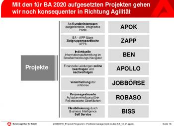 Hintergrund: ROBASO bei der Bundesagentur für Arbeit - ein agiles Ende
