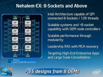 Nehalem-EX.JPG