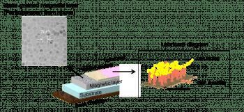 IBM hat zusammen mit Sony einen neuen Rekord bei der Speicherdichte von Magnetbändern aufgestellt.