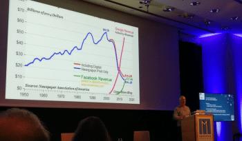 Google und Facebook sind die größten Profiteure des Medienwandels, so Mathew Ingram.