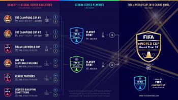Ein Überblick über den neuen Turniermodus.