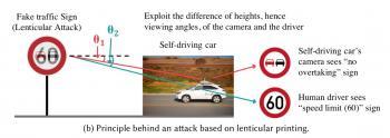Irreführung von Fahrer und Kamera mit Hilfe einer Linsenrasterfolie.